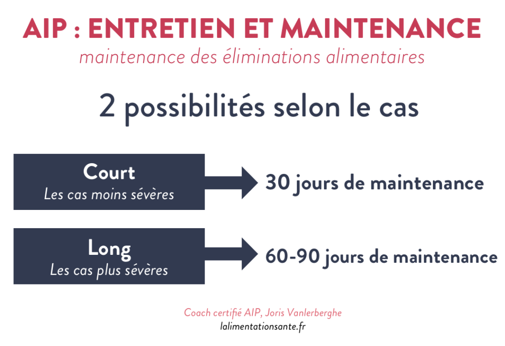 transition alimentaire protocole AIP